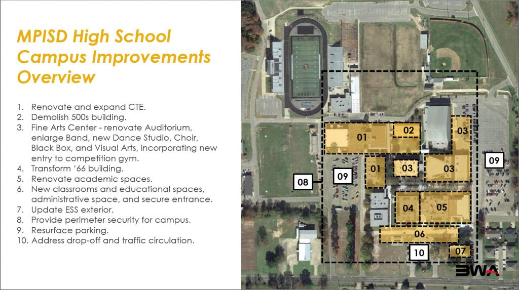 Overview of MPISD High School Campus