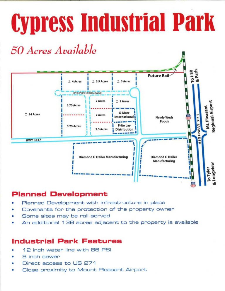 Cypress Industrial Park layout